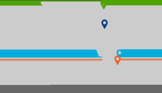 Florida 2x